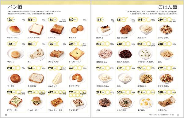 カロリー 糖尿病 食事